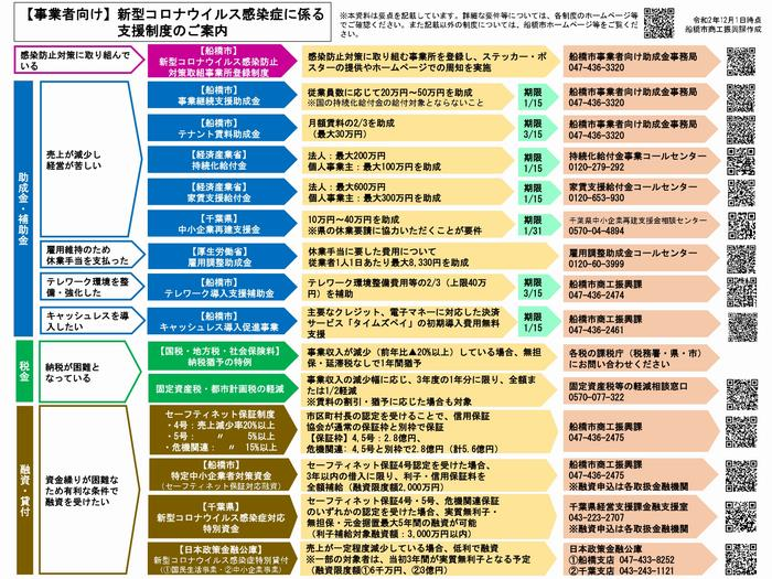 千葉 県 コロナ ウイルス 新型